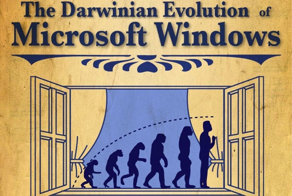 Infographic: The Darwinian Evolution of Microsoft Windows