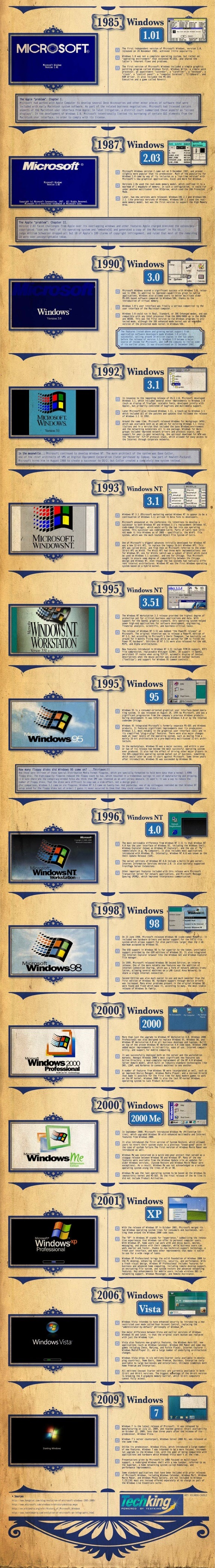 microsoft infographics  Infographic: The Darwinian Evolution of Microsoft Windows
